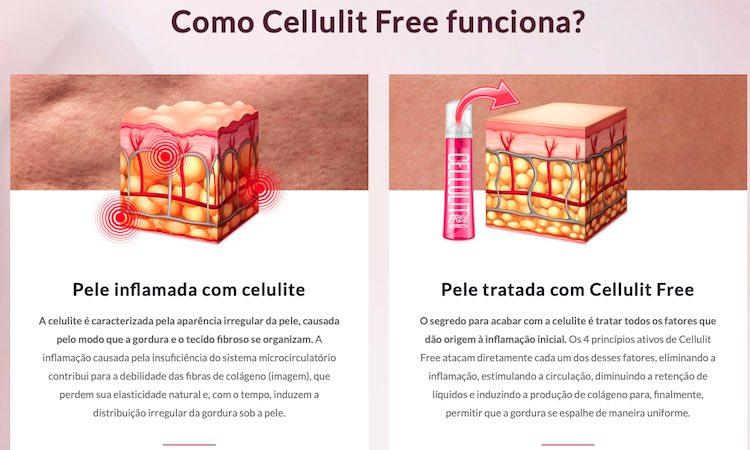 cellulit free funciona